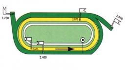 parcours hippodrome de divonne-les-bains
